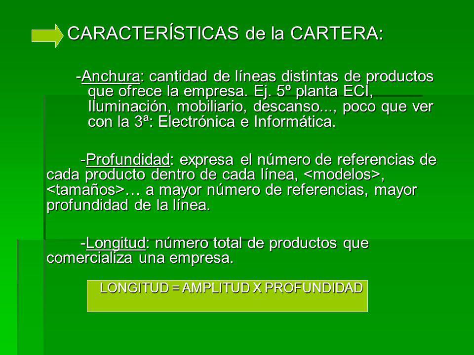 CARACTERÍSTICAS de la CARTERA: -Anchura: cantidad de líneas distintas de productos que ofrece la empresa.