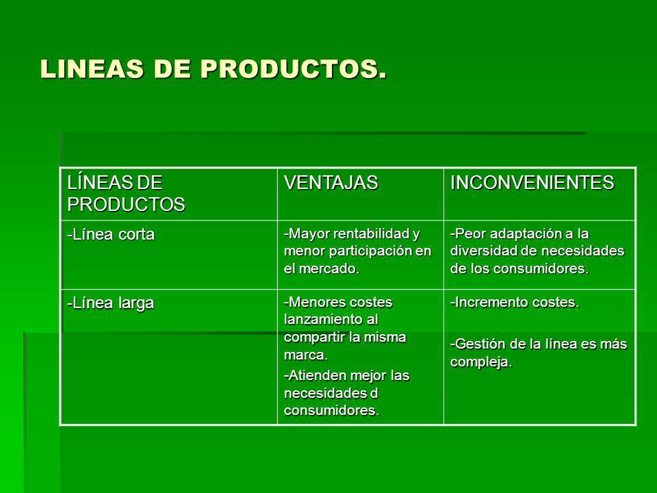 LINEAS DE PRODUCTOS.