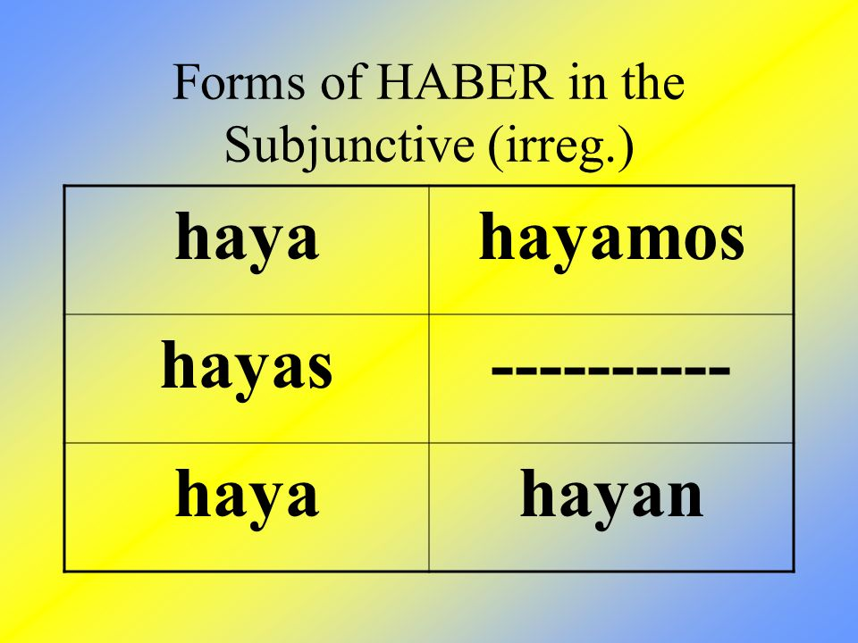 Forms of HABER in the Subjunctive (irreg.) hayahayamos hayas---------- hayahayan