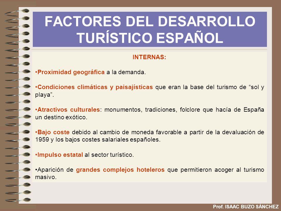 FACTORES DEL DESARROLLO TURÍSTICO ESPAÑOL Prof. ISAAC BUZO SÁNCHEZ INTERNAS: Proximidad geográfica a la demanda. Condiciones climáticas y paisajística