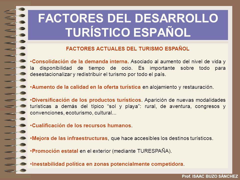 FACTORES DEL DESARROLLO TURÍSTICO ESPAÑOL Prof. ISAAC BUZO SÁNCHEZ FACTORES ACTUALES DEL TURISMO ESPAÑOL Consolidación de la demanda interna. Asociado