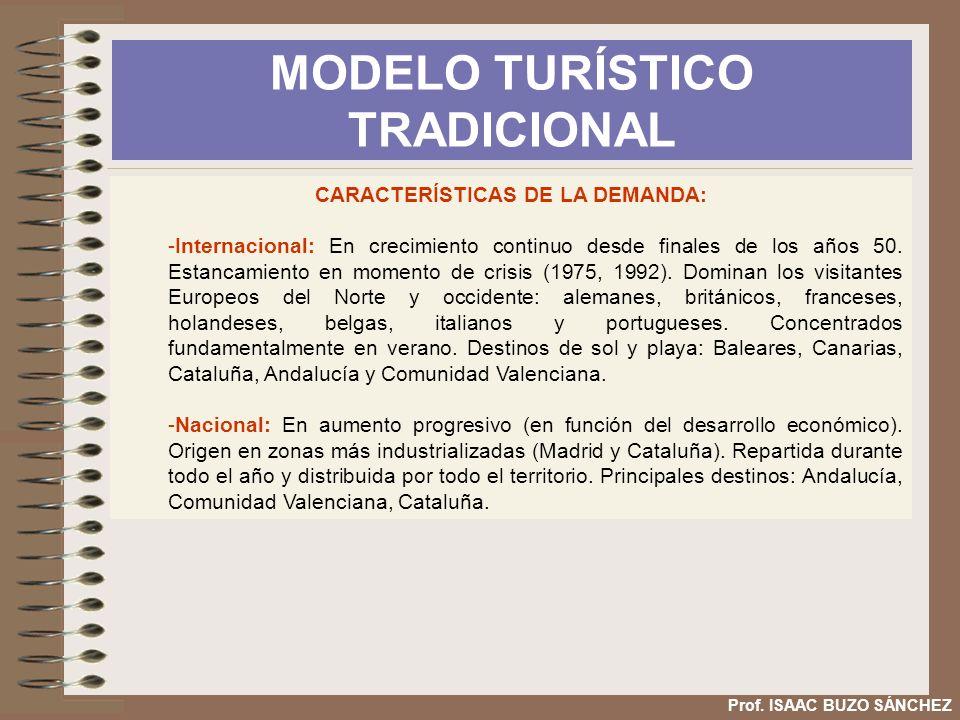 MODELO TURÍSTICO TRADICIONAL Prof. ISAAC BUZO SÁNCHEZ CARACTERÍSTICAS DE LA DEMANDA: -Internacional: En crecimiento continuo desde finales de los años