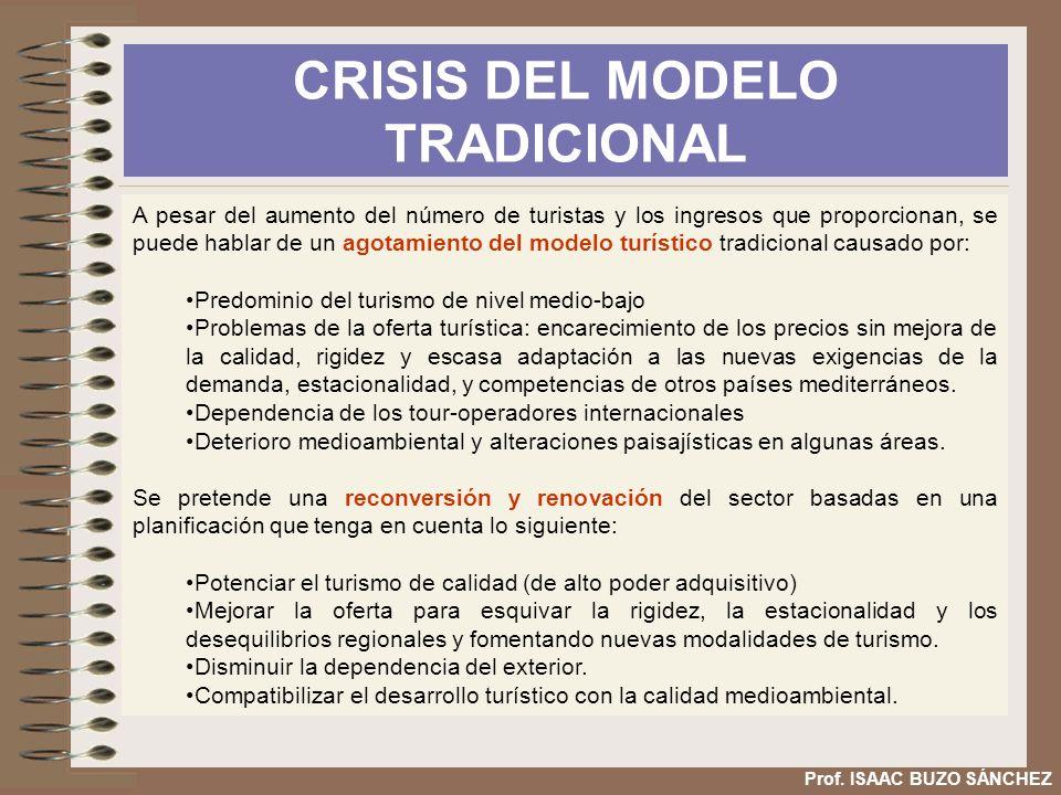 CRISIS DEL MODELO TRADICIONAL Prof. ISAAC BUZO SÁNCHEZ A pesar del aumento del número de turistas y los ingresos que proporcionan, se puede hablar de