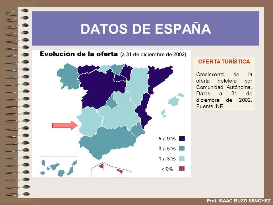 DATOS DE ESPAÑA OFERTA TURÍSTICA Crecimiento de la oferta hotelera por Comunidad Autónoma. Datos a 31 de diciembre de 2002. Fuente INE. Prof. ISAAC BU