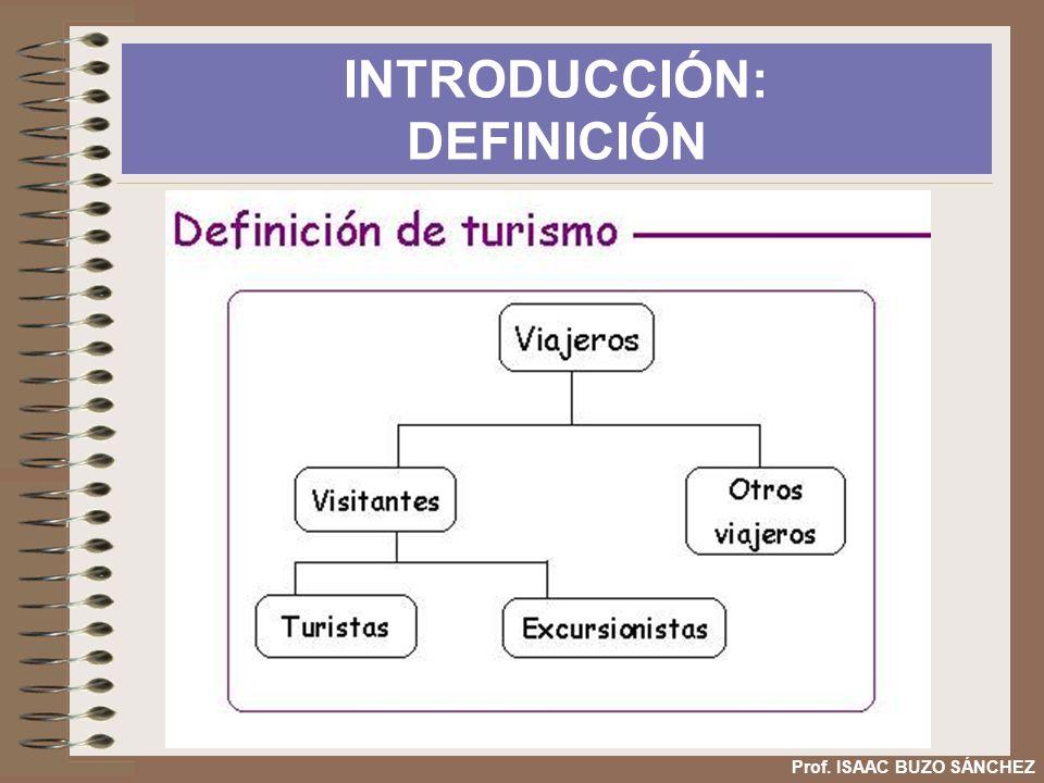 MODELO TURÍSTICO TRADICIONAL Prof.