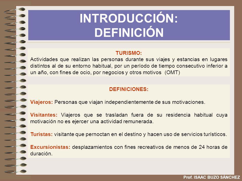 INTRODUCCIÓN: DEFINICIÓN Prof. ISAAC BUZO SÁNCHEZ DEFINICIONES: Viajeros: Personas que viajan independientemente de sus motivaciones. Visitantes: Viaj