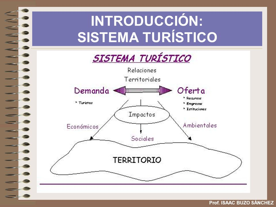 DATOS DE ESPAÑA DEMANDA TURÍSTICA 1.