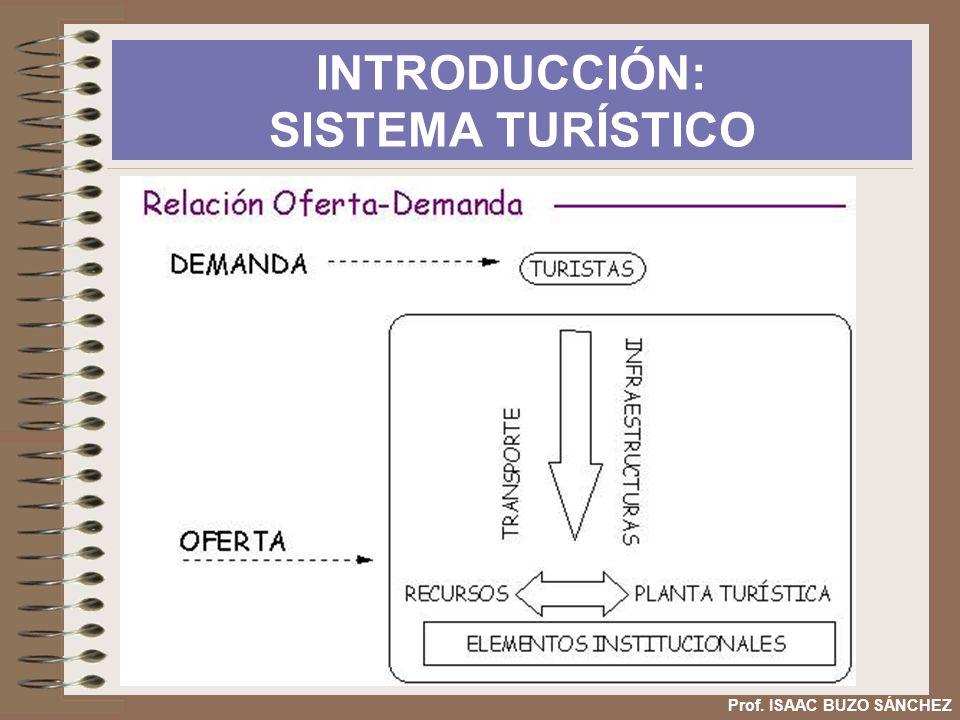 DATOS DE ESPAÑA OFERTA TURÍSTICA Distribución del número de plazas hoteleras por Comunidad Autónoma.