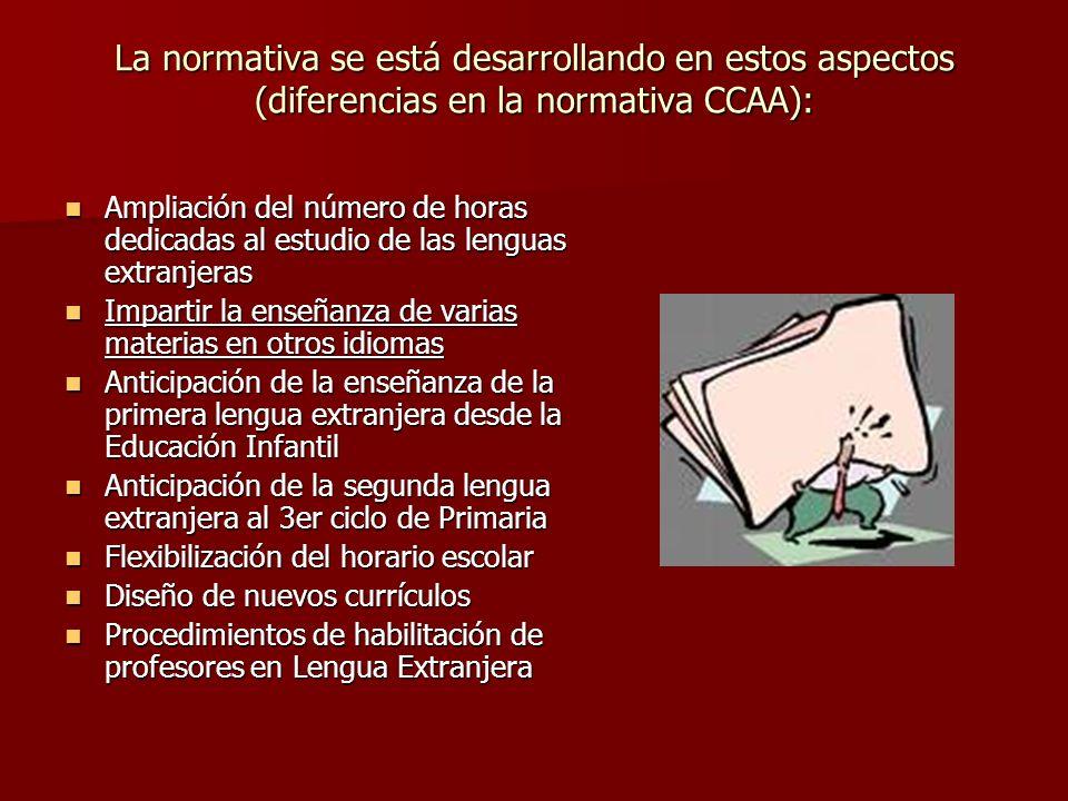 La normativa se está desarrollando en estos aspectos (diferencias en la normativa CCAA): Ampliación del número de horas dedicadas al estudio de las le