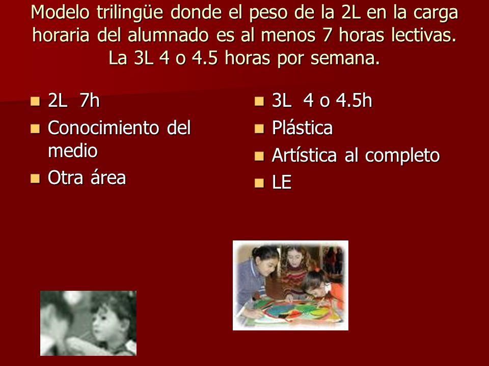 Modelo trilingüe donde el peso de la 2L en la carga horaria del alumnado es al menos 7 horas lectivas. La 3L 4 o 4.5 horas por semana. 2L 7h 2L 7h Con