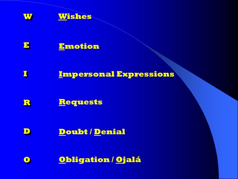 Emoción alegrarse de, tener miedo de, temer, gustar, molestar, etc… Influencia querer, requerer, desear, sugerir, pedir, preferir, necesitar, etc… Dud