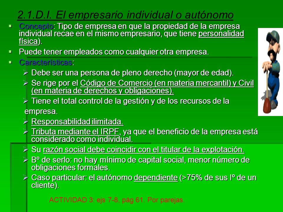 Socios cooperativistas: Socios cooperativistas: Derechos: Derechos: Participar en las actividades de la empresa.