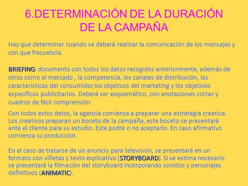 6.DETERMINACIÓN DE LA DURACIÓN DE LA CAMPAÑA Hay que determinar cuando se deberá realizar la comunicación de los mensajes y con que frecuencia. BRIEFI