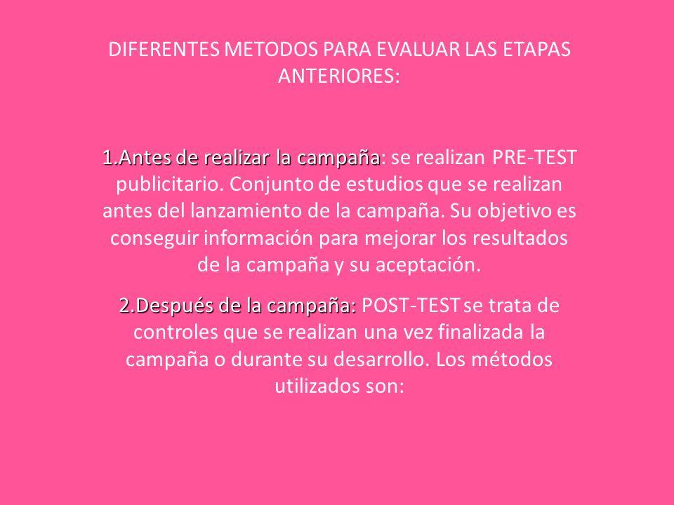 DIFERENTES METODOS PARA EVALUAR LAS ETAPAS ANTERIORES: 1.Antes de realizar la campaña 1.Antes de realizar la campaña: se realizan PRE-TEST publicitari