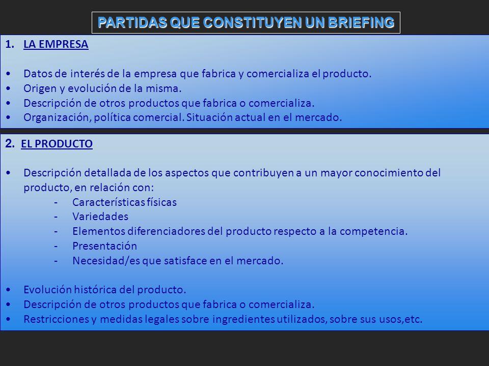 1.LA EMPRESA Datos de interés de la empresa que fabrica y comercializa el producto. Origen y evolución de la misma. Descripción de otros productos que