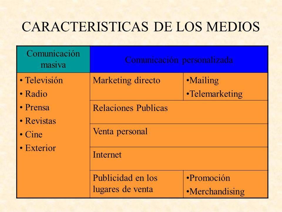 CARACTERISTICAS DE LOS MEDIOS Comunicación masiva Comunicación personalizada Televisión Radio Prensa Revistas Cine Exterior Marketing directoMailing T