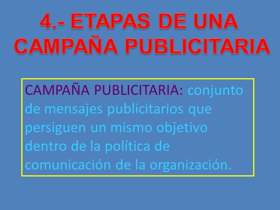 CAMPAÑA PUBLICITARIA: conjunto de mensajes publicitarios que persiguen un mismo objetivo dentro de la política de comunicación de la organización.