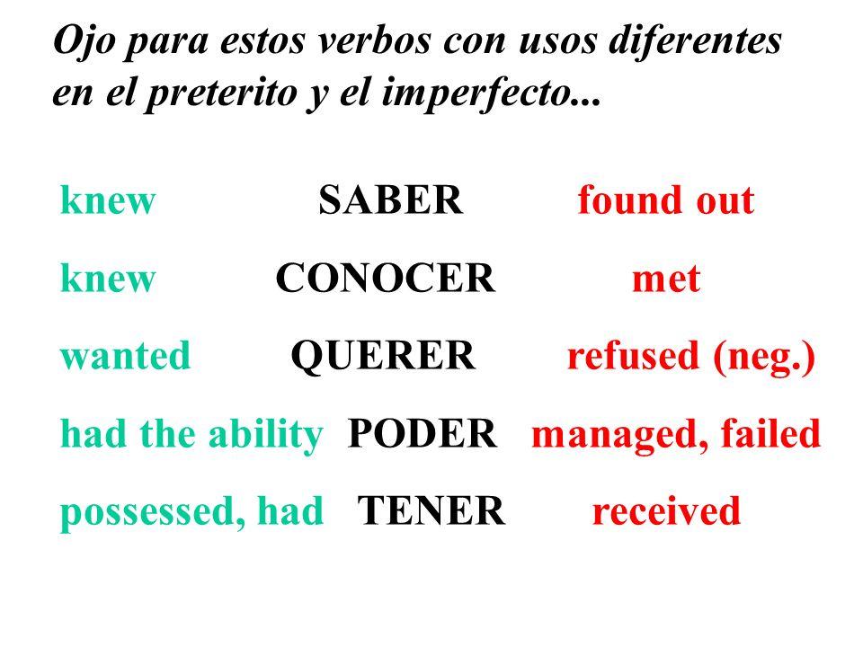 Ojo para estos verbos con usos diferentes en el preterito y el imperfecto... knewSABERfound out knew CONOCER met wanted QUERER refused (neg.) had the
