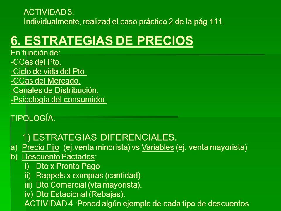 ACTIVIDAD 3: Individualmente, realizad el caso práctico 2 de la pág 111. 6. ESTRATEGIAS DE PRECIOS En función de: -CCas del Pto. -Ciclo de vida del Pt