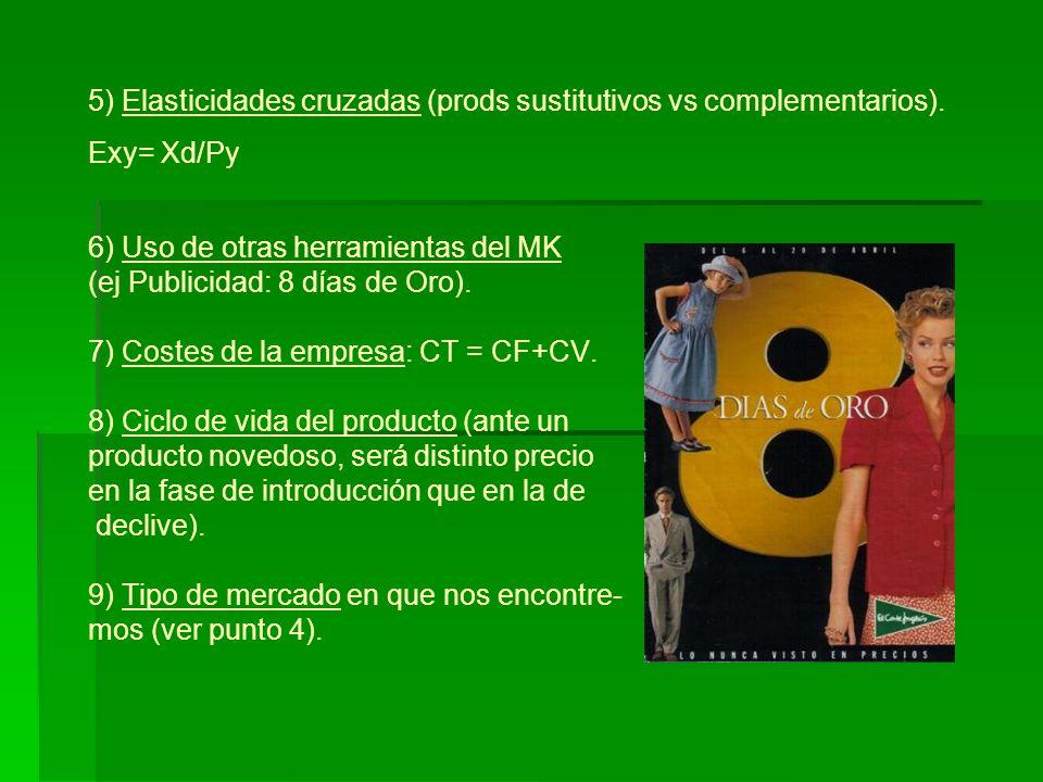 5) Elasticidades cruzadas (prods sustitutivos vs complementarios). Exy= Xd/Py 6) Uso de otras herramientas del MK (ej Publicidad: 8 días de Oro). 7) C