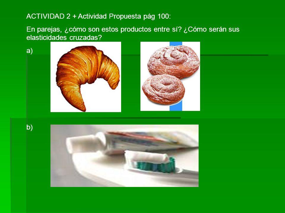 ACTIVIDAD 2 + Actividad Propuesta pág 100: En parejas, ¿cómo son estos productos entre sí? ¿Cómo serán sus elasticidades cruzadas? a) b)