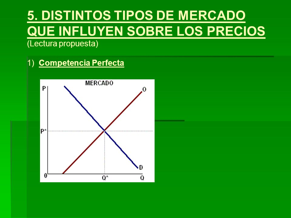 5. DISTINTOS TIPOS DE MERCADO QUE INFLUYEN SOBRE LOS PRECIOS (Lectura propuesta) 1) Competencia Perfecta