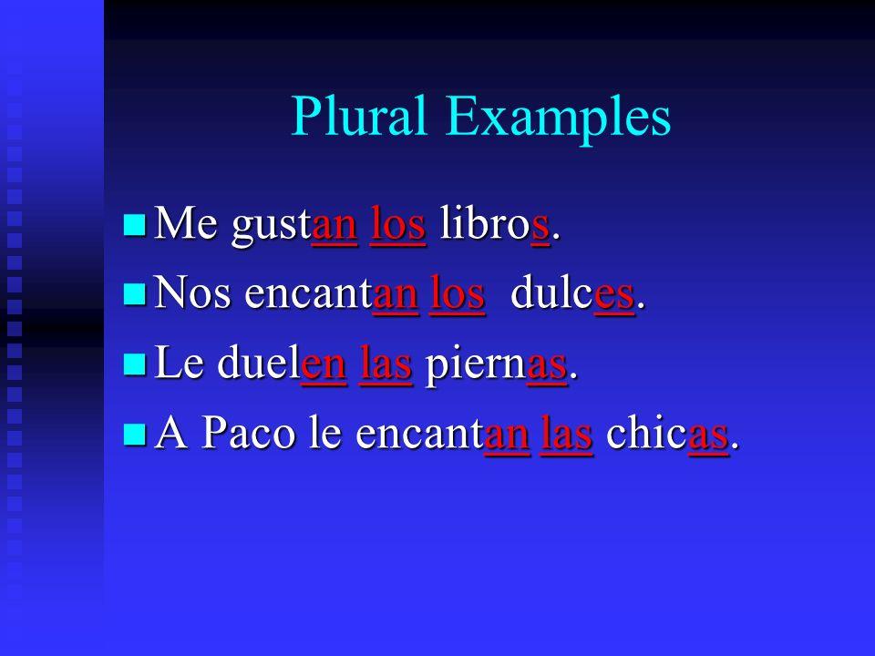 Plural Examples Me gustan los libros. Me gustan los libros.
