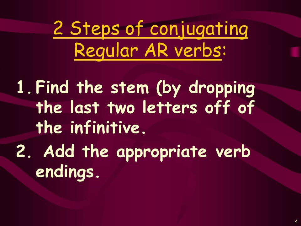 3 Every verb has 2 parts: Hablar= habl- Practicar= practic- Estudiar= estudi- Trabajar= trabaj- Cocinar= cocin- STEM+ENDING Mirar= mir- Escuchar= escu