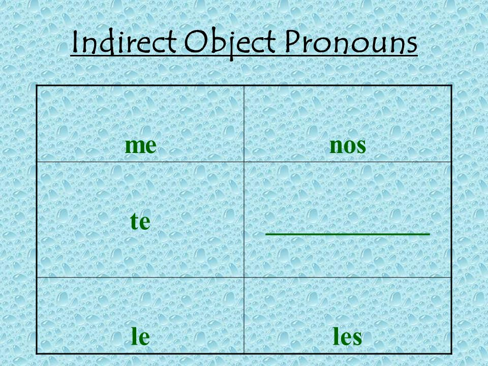 Identifying an Indirect Object: 1.The I.O. answers the question to whom? or for whom the action of the verb is performed.