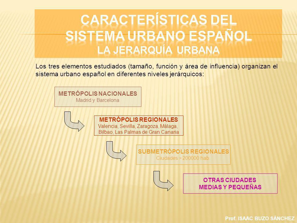 Prof. ISAAC BUZO SÁNCHEZ Los tres elementos estudiados (tamaño, función y área de influencia) organizan el sistema urbano español en diferentes nivele