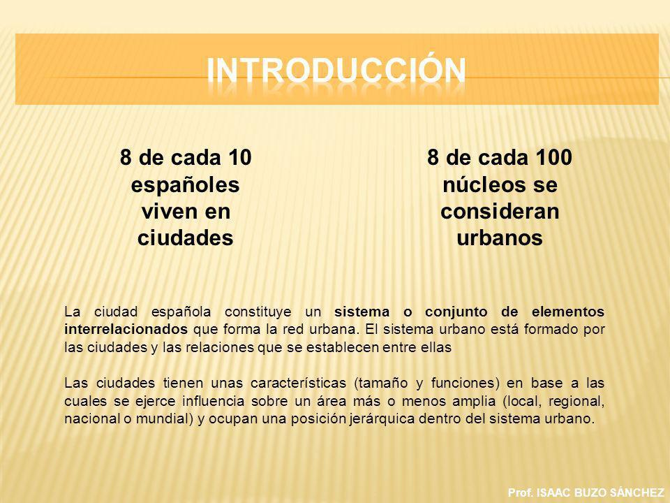 Prof. ISAAC BUZO SÁNCHEZ 8 de cada 10 españoles viven en ciudades 8 de cada 100 núcleos se consideran urbanos La ciudad española constituye un sistema
