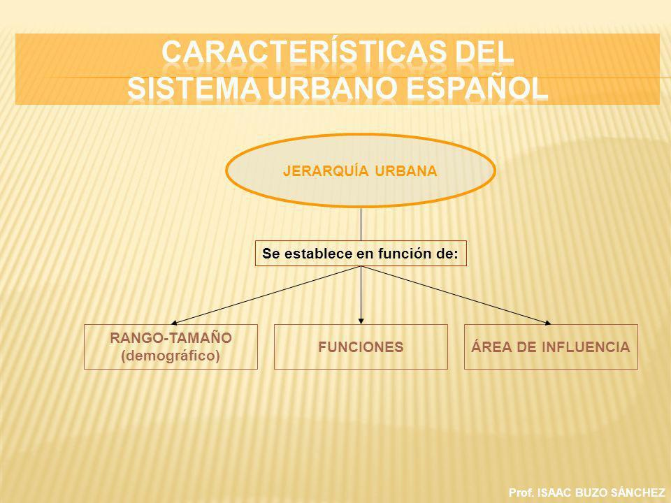 Prof. ISAAC BUZO SÁNCHEZ JERARQUÍA URBANA RANGO-TAMAÑO (demográfico) FUNCIONESÁREA DE INFLUENCIA Se establece en función de: