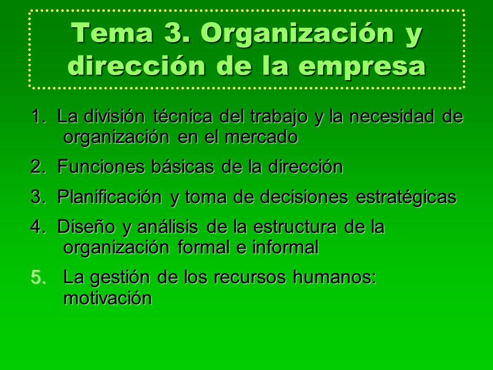 Tema 3.Organización y dirección de la empresa 1.