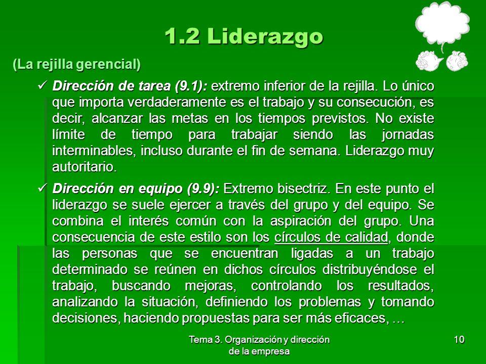 Tema 3. Organización y dirección de la empresa 9 1.2 Liderazgo (La rejilla gerencial) Dirección pobre (1.1): Corresponde al punto de origen y se denom