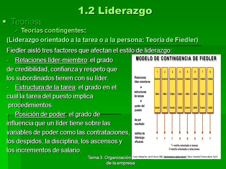 Tema 3. Organización y dirección de la empresa 10 1.2 Liderazgo (La rejilla gerencial) Dirección de tarea (9.1): extremo inferior de la rejilla. Lo ún