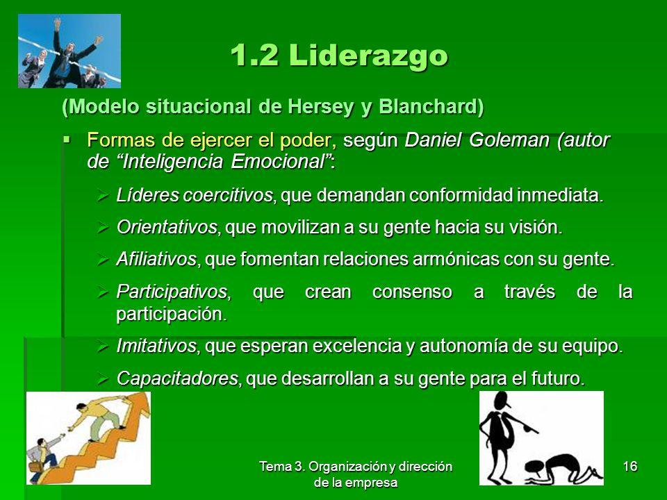 Tema 3. Organización y dirección de la empresa 15 1.2 Liderazgo (Modelo situacional de Hersey y Blanchard) Fuentes de poder: Fuentes de poder: Poder d