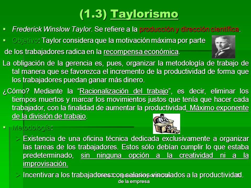 Tema 3. Organización y dirección de la empresa 17 1.3 Organización de la empresa Históricamente, es connatural al ser humano por: Supervivencia de la