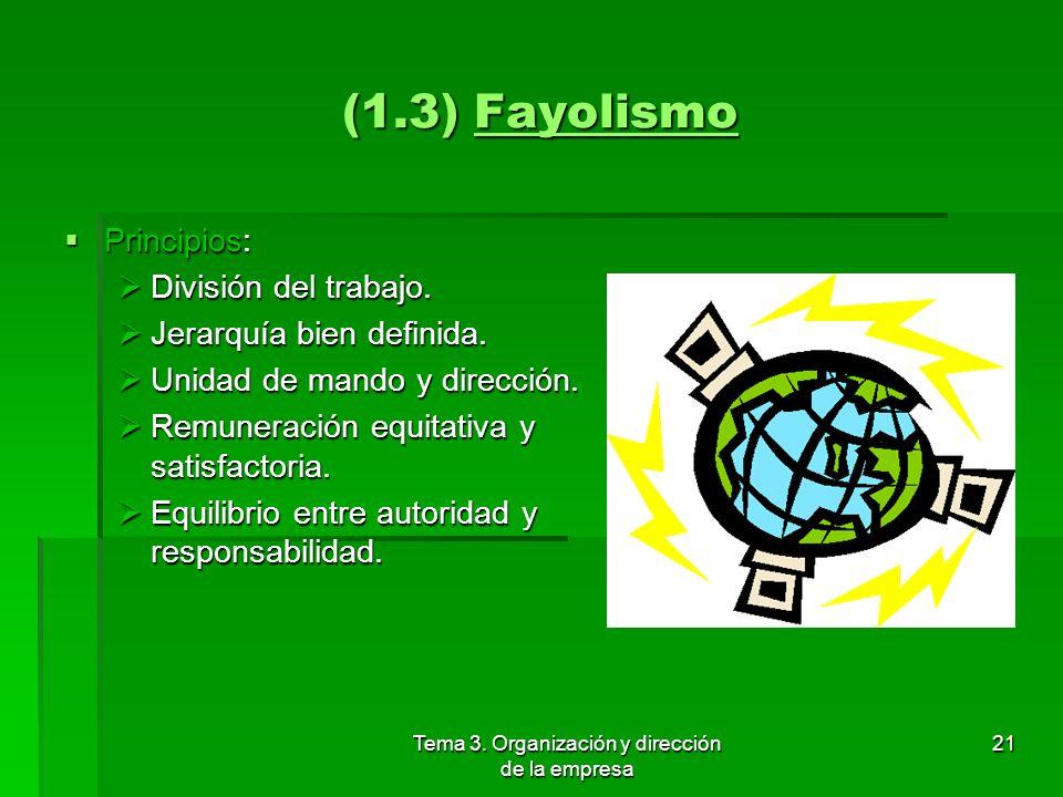 Tema 3. Organización y dirección de la empresa 20 (1.3) Fayolismo Henri Fayol. Se refiere a la administración. Henri Fayol. Se refiere a la administra