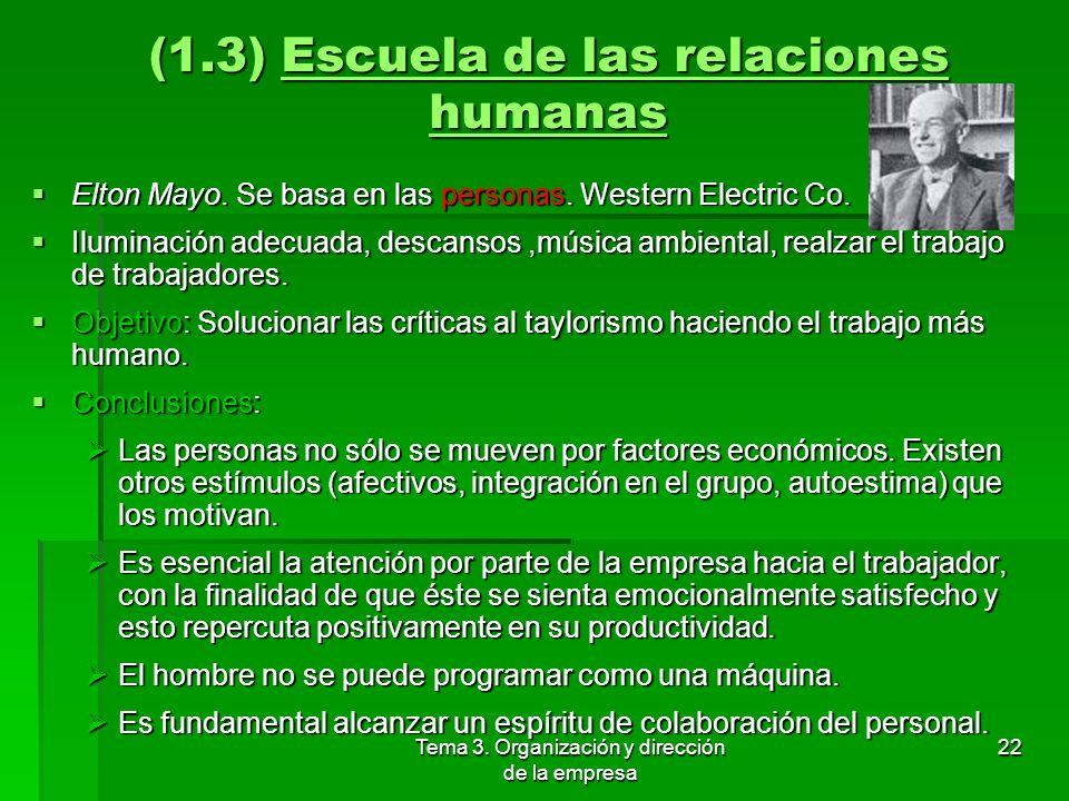 Tema 3. Organización y dirección de la empresa 21 (1.3) Fayolismo Principios: Principios: División del trabajo. División del trabajo. Jerarquía bien d