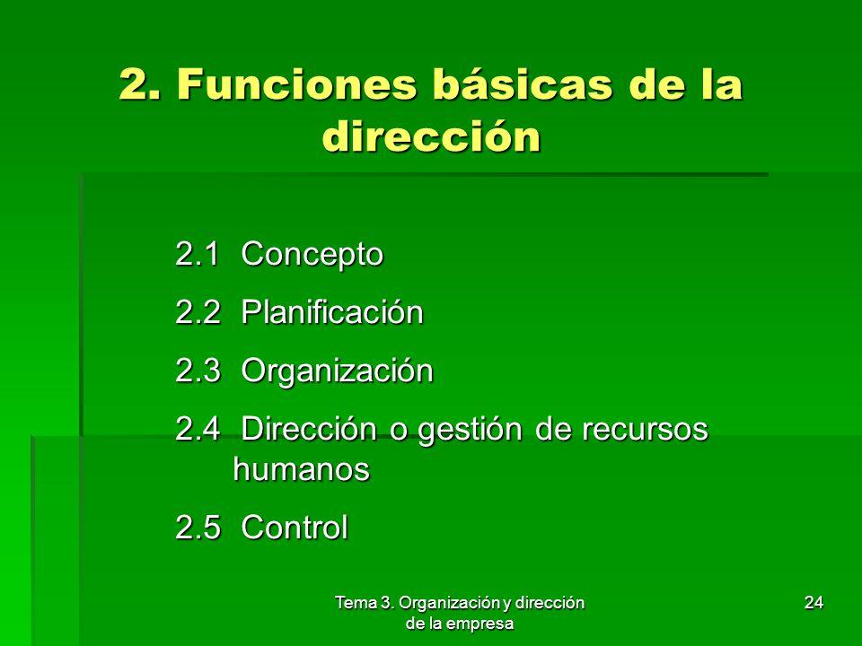 Tema 3. Organización y dirección de la empresa 23 (1.3) Escuela de las relaciones humanas Escuelas: Maslow y Herzberg. Creen que la motivación en la c