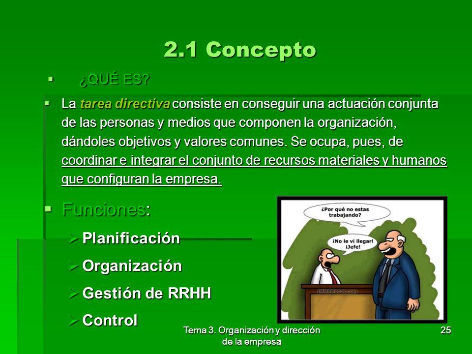 Tema 3. Organización y dirección de la empresa 24 2. Funciones básicas de la dirección 2.1 Concepto 2.2 Planificación 2.3 Organización 2.4 Dirección o