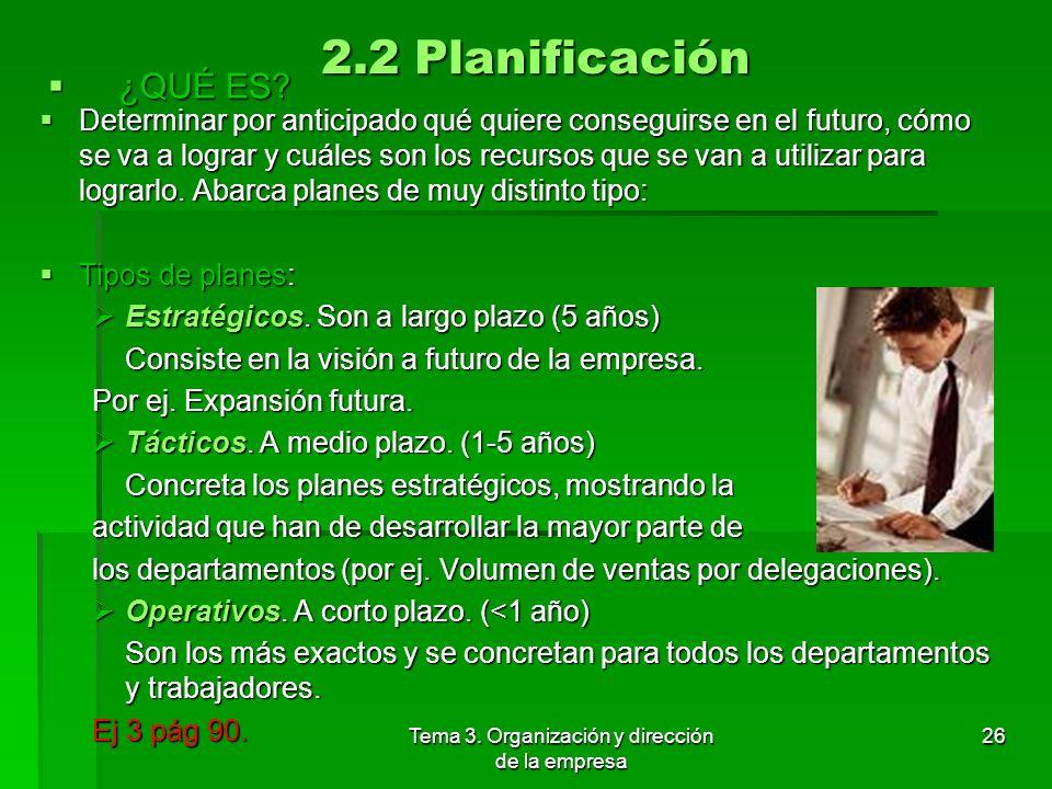 Tema 3. Organización y dirección de la empresa 25 2.1 Concepto La tarea directiva consiste en conseguir una actuación conjunta de las personas y medio