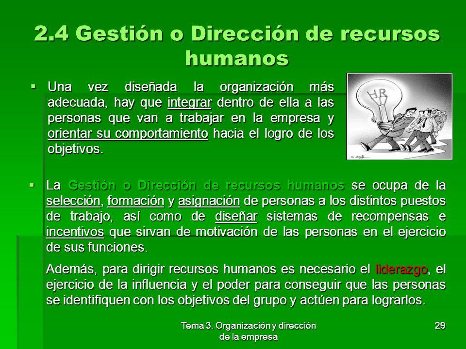 Tema 3. Organización y dirección de la empresa 28 HipervínculoHipervínculo: carrera de remos -En parejas o grupos de 3, lee el siguiente texto y conte