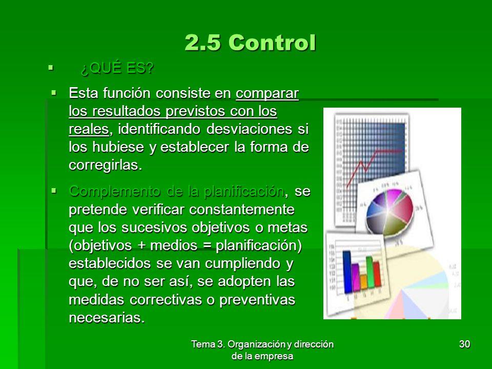 Tema 3. Organización y dirección de la empresa 29 2.4 Gestión o Dirección de recursos humanos Una vez diseñada la organización más adecuada, hay que i