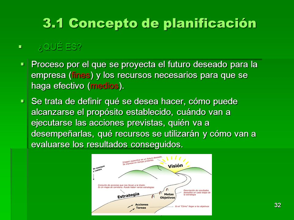 Tema 3. Organización y dirección de la empresa 31 3. Planificación y toma de decisiones estratégicas 3.1 Concepto de planificación 3.2 Decisiones en a