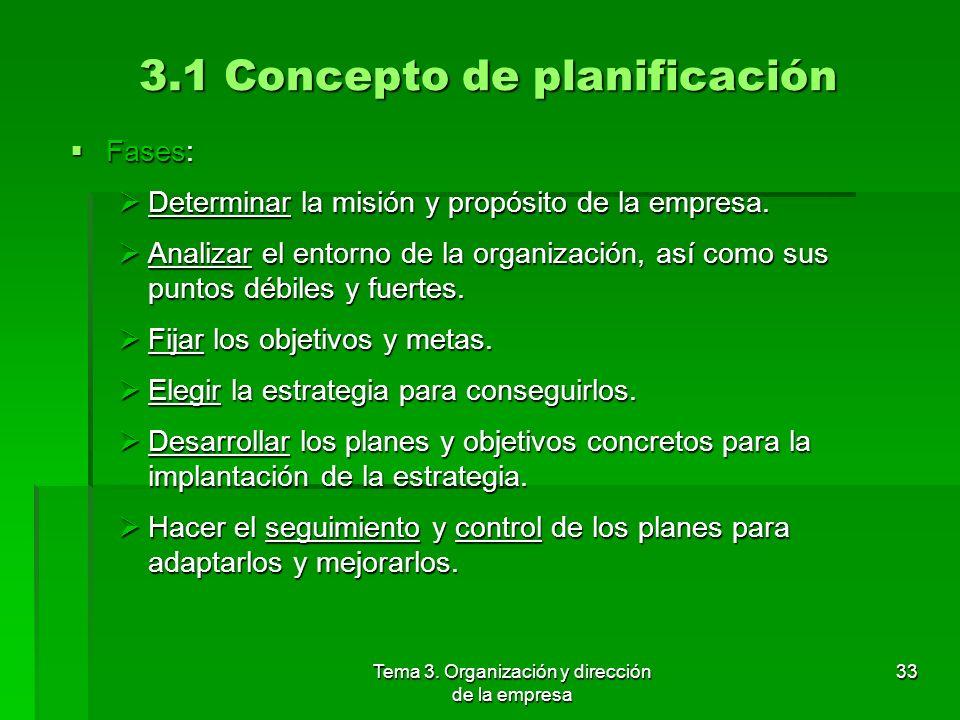 Tema 3. Organización y dirección de la empresa 32 3.1 Concepto de planificación Proceso por el que se proyecta el futuro deseado para la empresa (fine