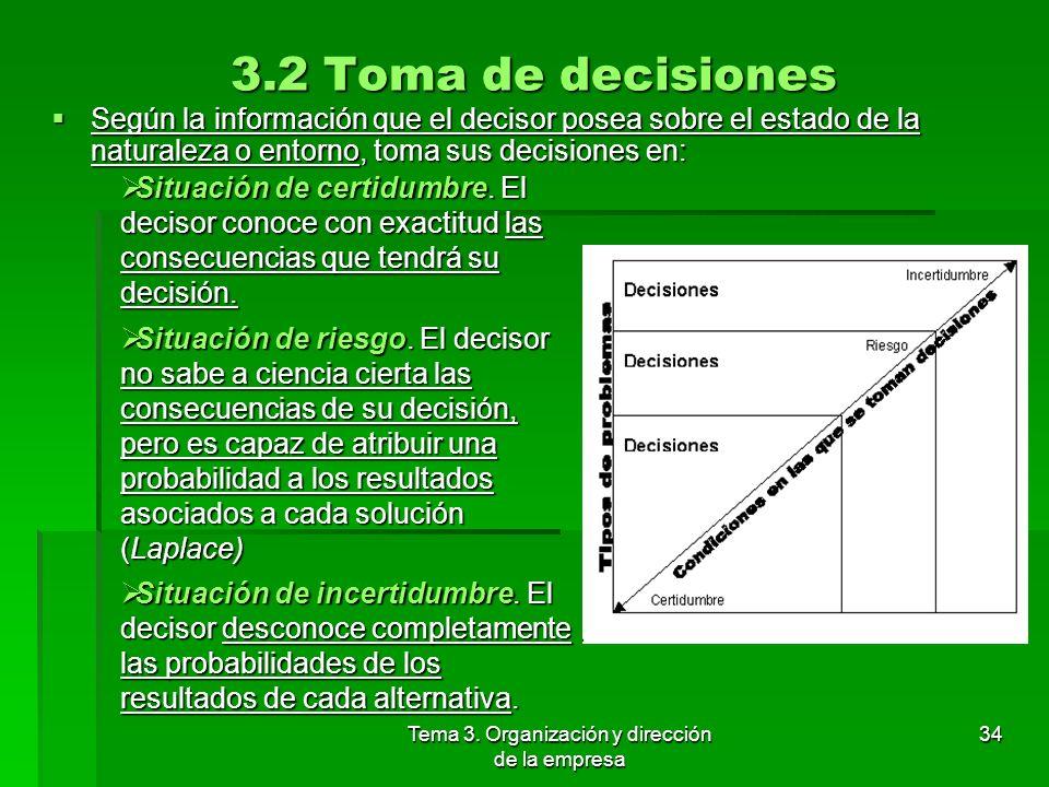 Tema 3. Organización y dirección de la empresa 33 3.1 Concepto de planificación Fases: Fases: Determinar la misión y propósito de la empresa. Determin