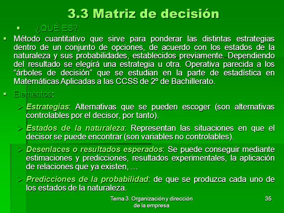 Tema 3. Organización y dirección de la empresa 34 3.2 Toma de decisiones Según la información que el decisor posea sobre el estado de la naturaleza o