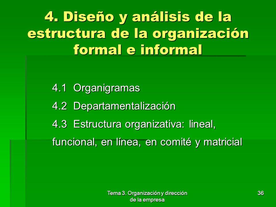 Tema 3. Organización y dirección de la empresa 35 3.3 Matriz de decisión Método cuantitativo que sirve para ponderar las distintas estrategias dentro