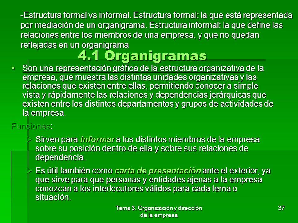 Tema 3. Organización y dirección de la empresa 36 4. Diseño y análisis de la estructura de la organización formal e informal 4.1 Organigramas 4.2 Depa